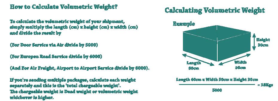 Cheap Cargo to Nepal